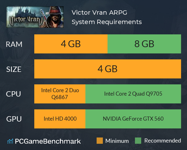 Victor Vran ARPG System Requirements PC Graph - Can I Run Victor Vran ARPG
