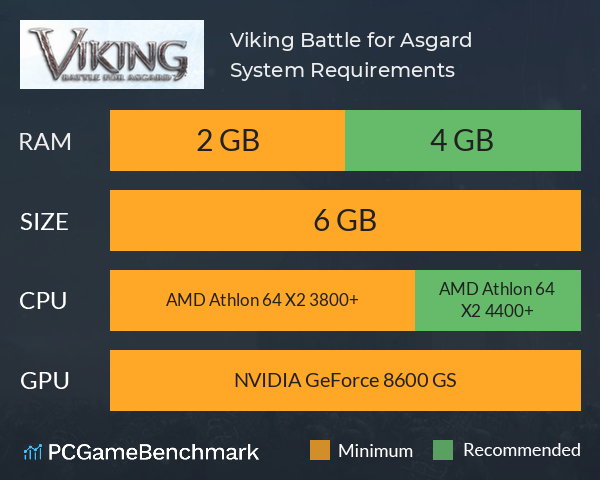 System Requirements for Viking: Battle for Asgard (PC)