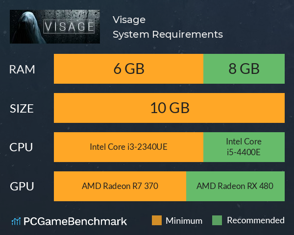 Visage System Requirements PC Graph - Can I Run Visage