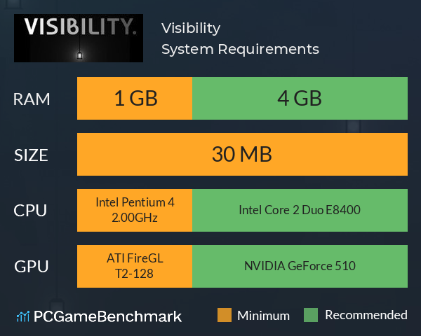 Visibility System Requirements PC Graph - Can I Run Visibility