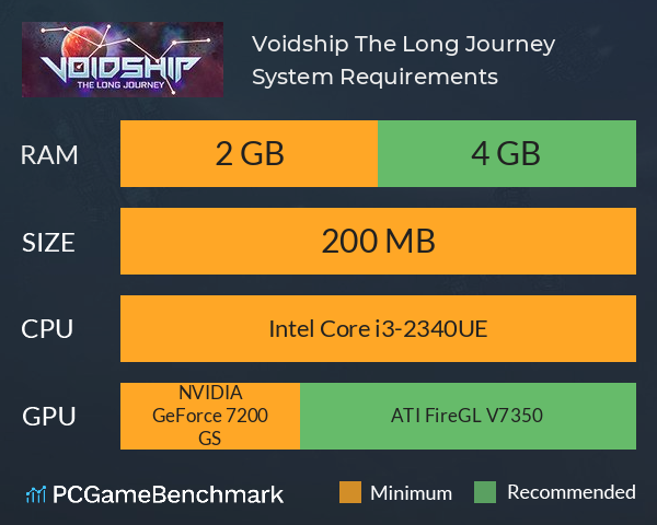 Voidship: The Long Journey System Requirements PC Graph - Can I Run Voidship: The Long Journey