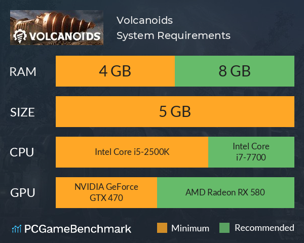 Volcanoids System Requirements PC Graph - Can I Run Volcanoids