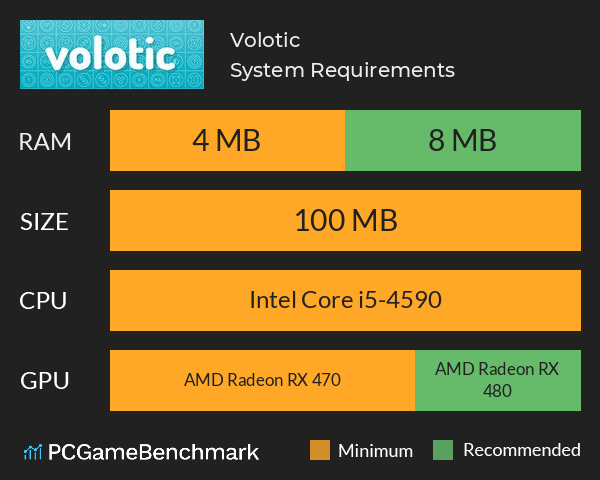 Volotic System Requirements PC Graph - Can I Run Volotic
