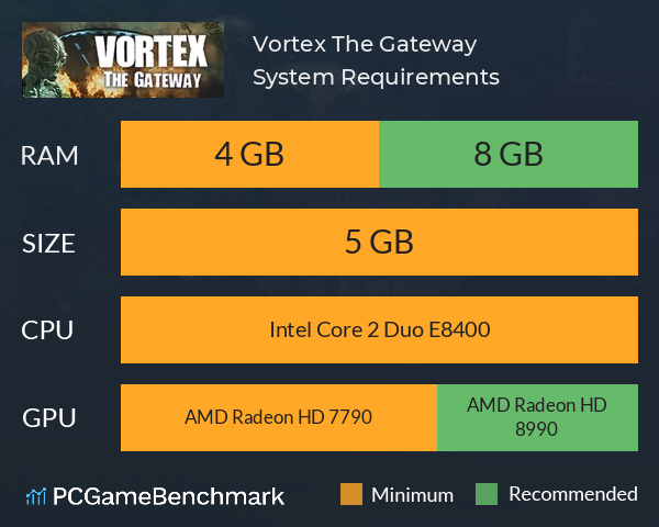 Vortex: The Gateway System Requirements PC Graph - Can I Run Vortex: The Gateway
