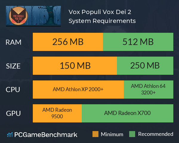 Vox Populi Vox Dei 2 System Requirements PC Graph - Can I Run Vox Populi Vox Dei 2