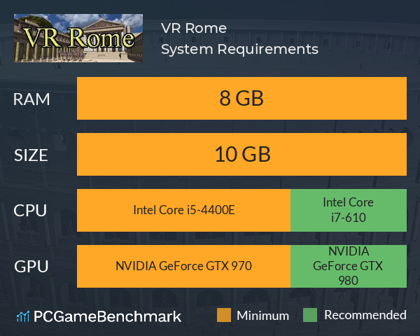 VR Rome System Requirements PC Graph - Can I Run VR Rome