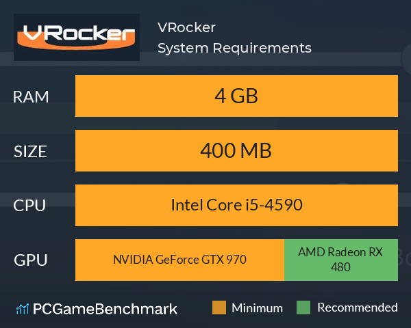 VRocker System Requirements PC Graph - Can I Run VRocker