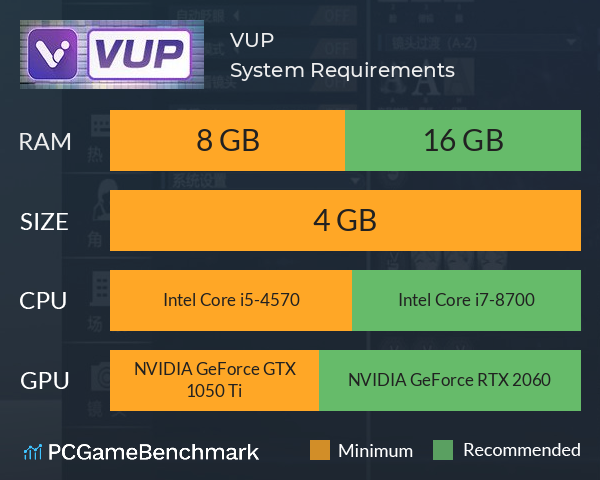 VUP System Requirements PC Graph - Can I Run VUP