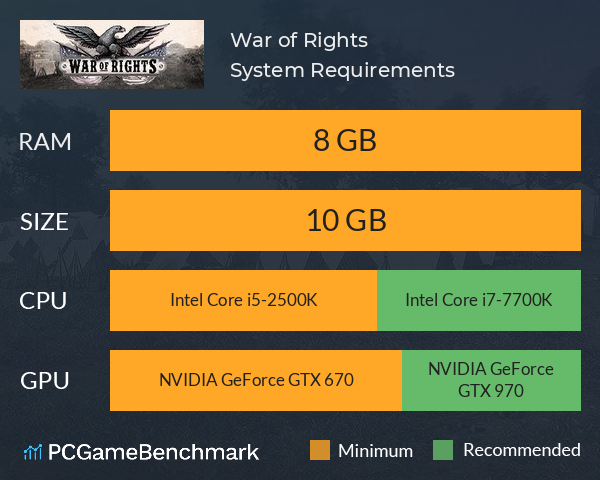 System Requirements for War of Rights (PC)