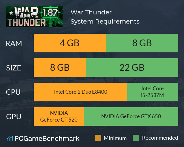 system requirements war thunder