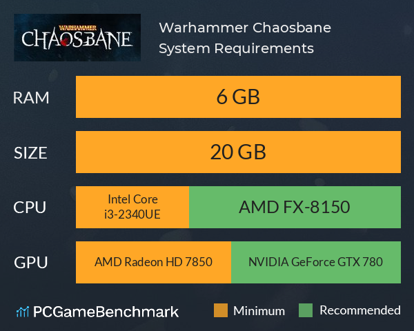 Warhammer: Chaosbane System Requirements PC Graph - Can I Run Warhammer: Chaosbane