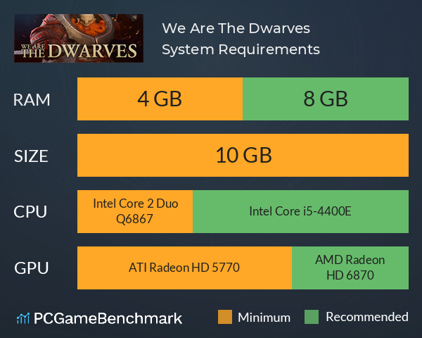 System Requirements for We Are The Dwarves (PC)