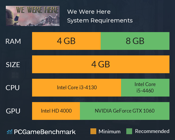 System Requirements for We Were Here (PC)