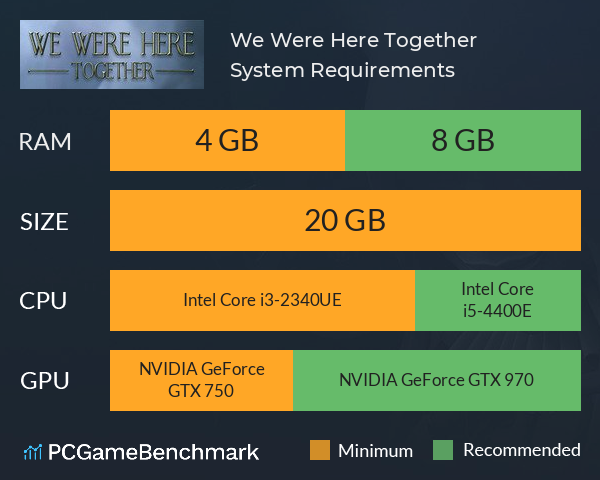 We Were Here Together System Requirements PC Graph - Can I Run We Were Here Together