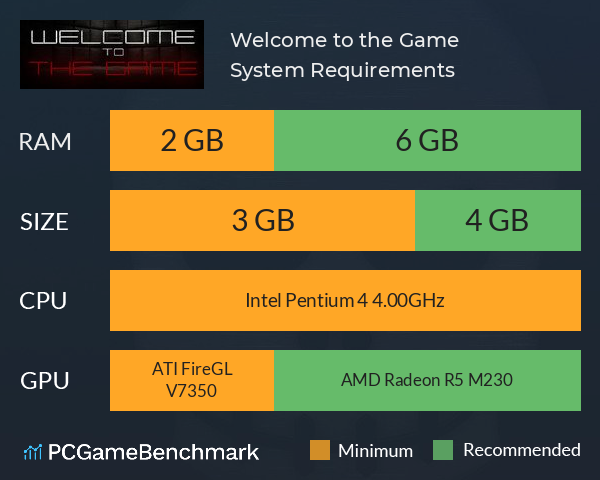Welcome to the Game System Requirements PC Graph - Can I Run Welcome to the Game