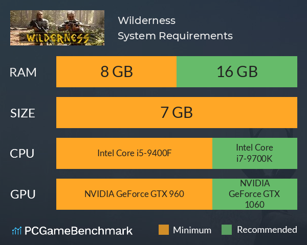 Wilderness System Requirements PC Graph - Can I Run Wilderness