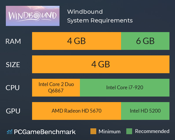 System Requirements for Windbound (PC)