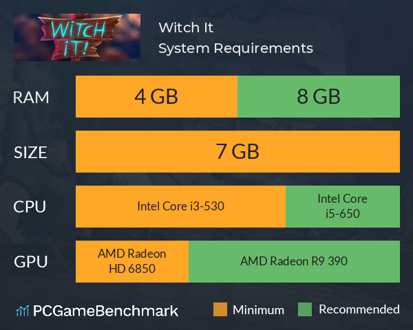 System Requirements for Witch It (PC)