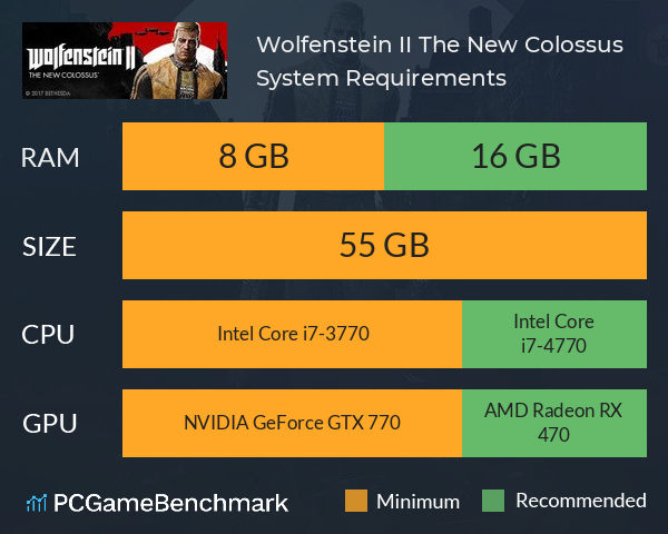 System Requirements for Wolfenstein II: The New Colossus (PC)