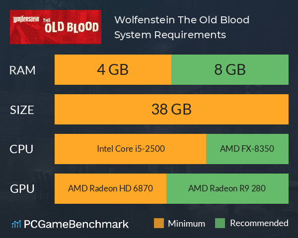 Wolfenstein: The Old Blood System Requirements PC Graph - Can I Run Wolfenstein: The Old Blood
