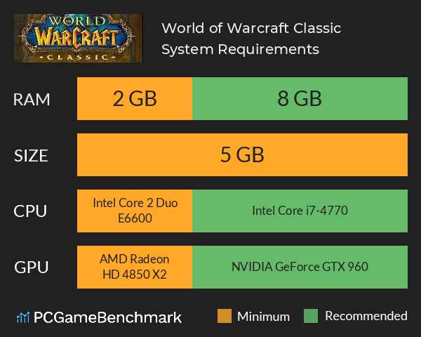 World of Warcraft: Classic System Requirements PC Graph - Can I Run World of Warcraft: Classic