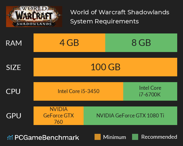World of Warcraft: Shadowlands System Requirements PC Graph - Can I Run World of Warcraft: Shadowlands