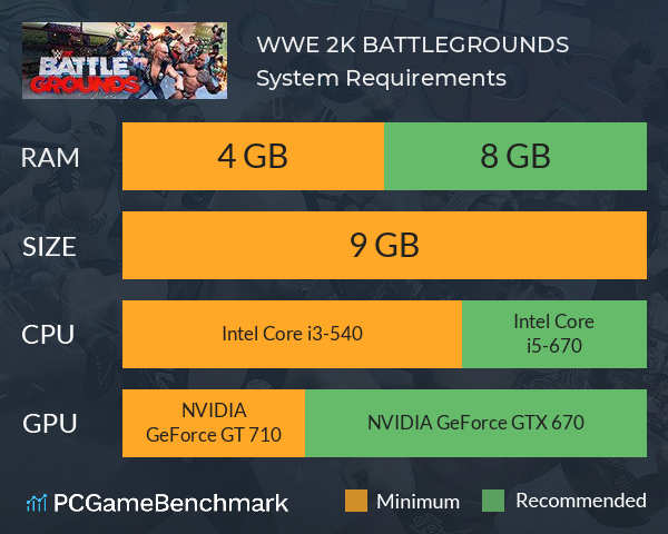 System Requirements for WWE 2K Battlegrounds (PC)
