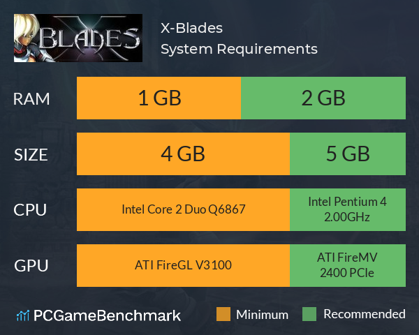 X-Blades System Requirements PC Graph - Can I Run X-Blades