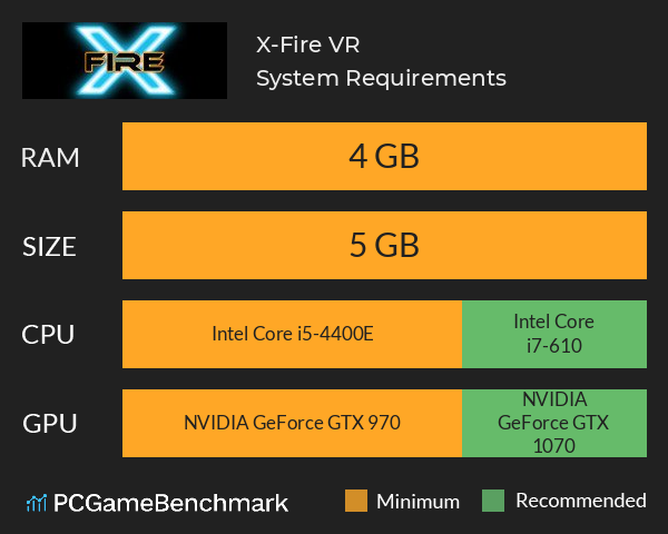 X-Fire VR System Requirements PC Graph - Can I Run X-Fire VR
