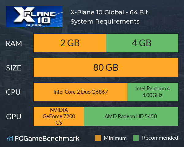 X-Plane 10 Global - 64 Bit System Requirements PC Graph - Can I Run X-Plane 10 Global - 64 Bit