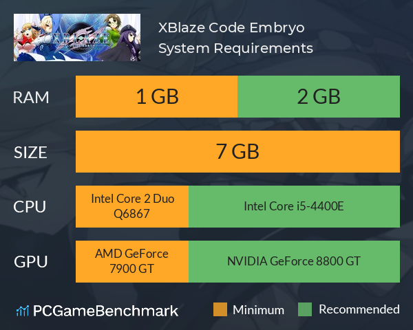 XBlaze Code: Embryo System Requirements PC Graph - Can I Run XBlaze Code: Embryo