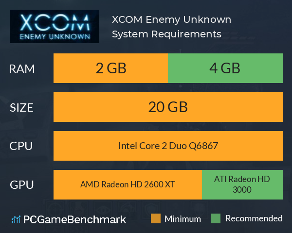 XCOM: Enemy Unknown System Requirements PC Graph - Can I Run XCOM: Enemy Unknown