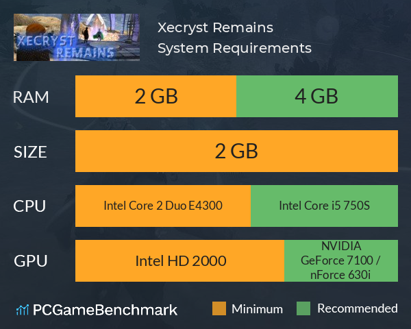Xecryst Remains System Requirements PC Graph - Can I Run Xecryst Remains