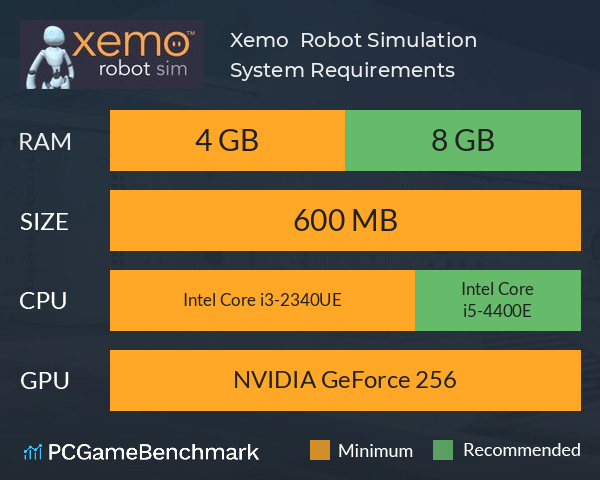 Xemo : Robot Simulation System Requirements PC Graph - Can I Run Xemo : Robot Simulation