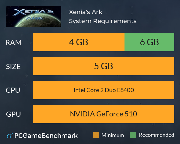 Xenia's Ark System Requirements PC Graph - Can I Run Xenia's Ark