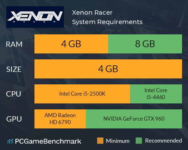 Xenon Racer System Requirements PC Graph - Can I Run Xenon Racer