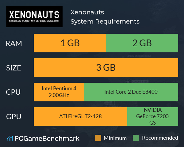 System Requirements for Xenonauts (PC)