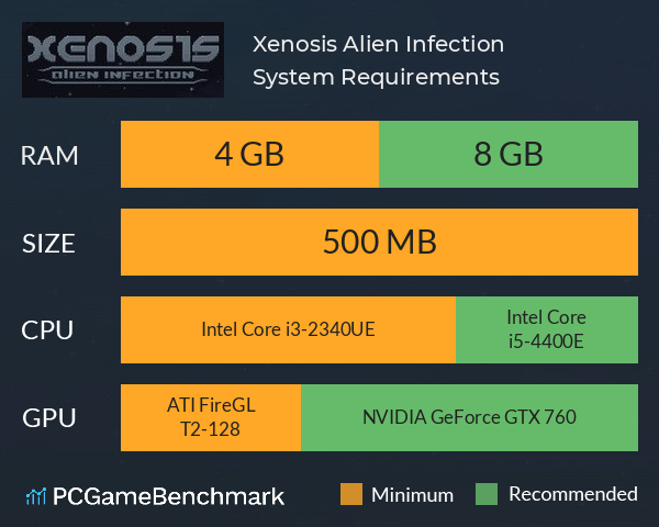 Xenosis: Alien Infection System Requirements PC Graph - Can I Run Xenosis: Alien Infection