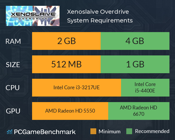 Xenoslaive Overdrive System Requirements PC Graph - Can I Run Xenoslaive Overdrive