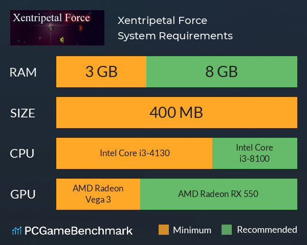 Xentripetal Force System Requirements PC Graph - Can I Run Xentripetal Force