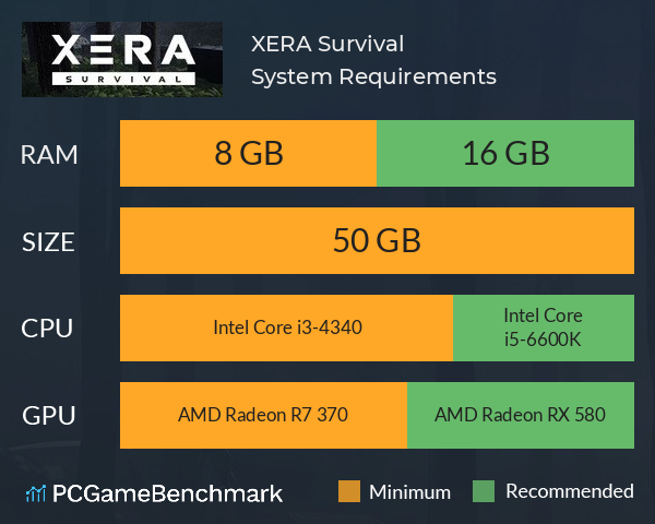 XERA: Survival System Requirements PC Graph - Can I Run XERA: Survival