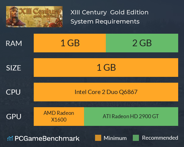 XIII Century – Gold Edition System Requirements PC Graph - Can I Run XIII Century – Gold Edition