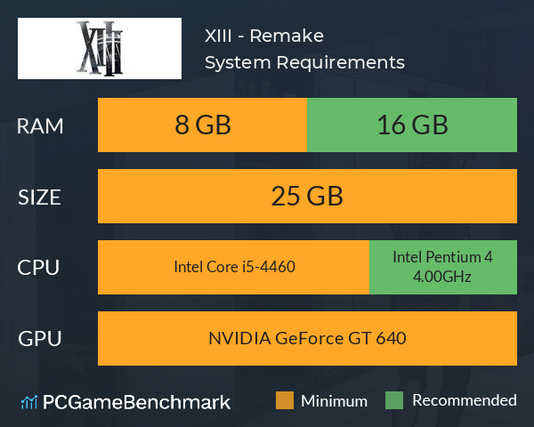 XIII - Remake System Requirements PC Graph - Can I Run XIII - Remake