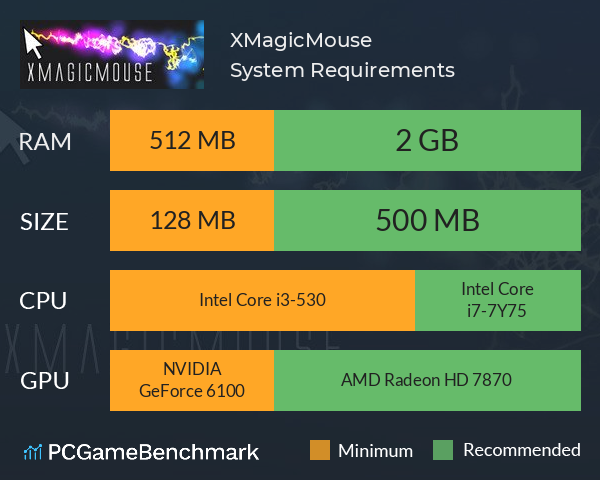 XMagicMouse System Requirements PC Graph - Can I Run XMagicMouse