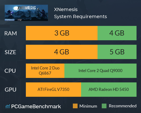 XNemesis System Requirements PC Graph - Can I Run XNemesis