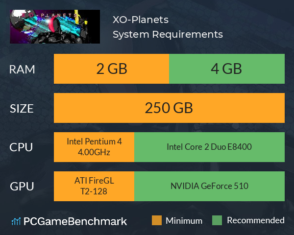 XO-Planets System Requirements PC Graph - Can I Run XO-Planets