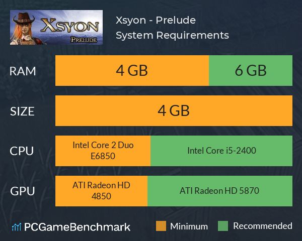 Xsyon - Prelude System Requirements PC Graph - Can I Run Xsyon - Prelude