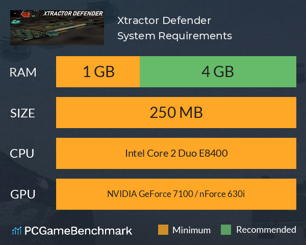 Xtractor Defender System Requirements PC Graph - Can I Run Xtractor Defender