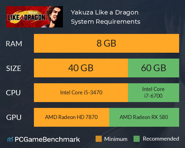 Yakuza Like A Dragon System Requirements Can I Run It Pcgamebenchmark