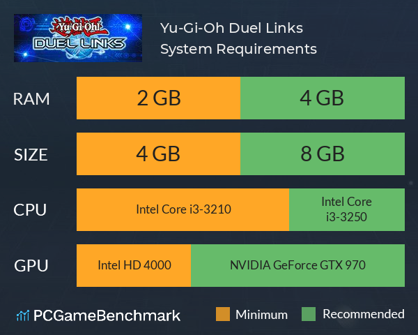 Yu-Gi-Oh! Duel Links System Requirements PC Graph - Can I Run Yu-Gi-Oh! Duel Links